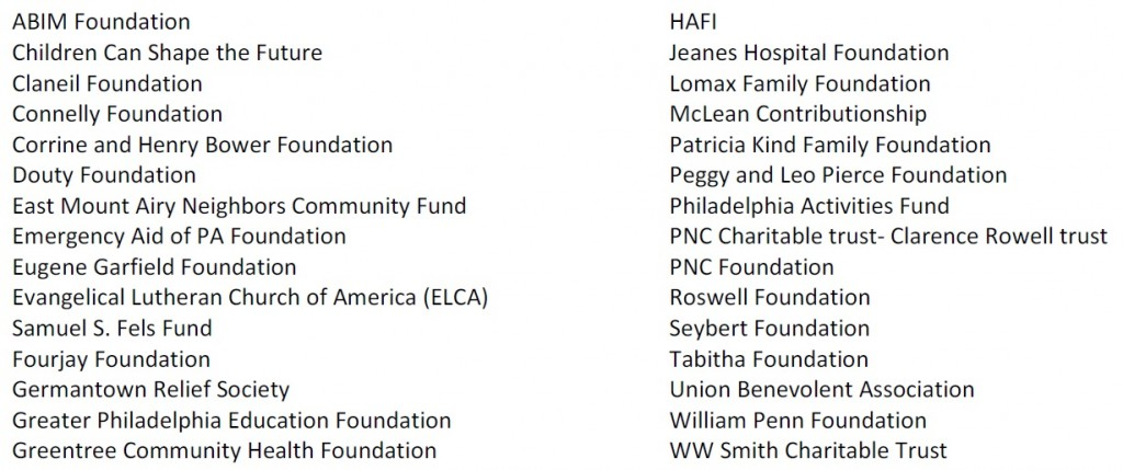 Fdn Donors 2014 1.9.15